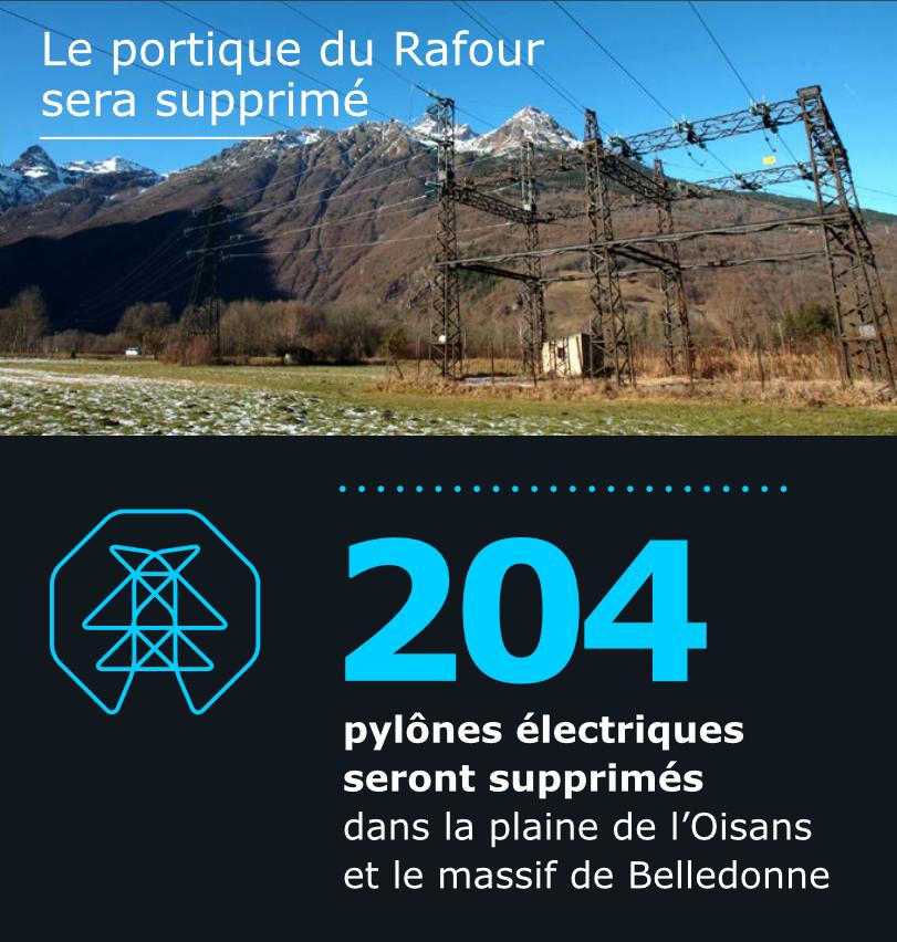Poste électrique Rafour