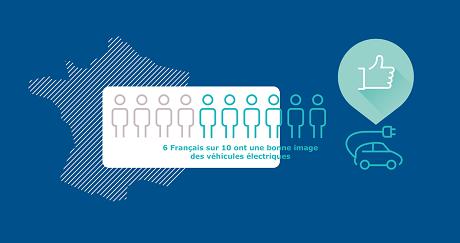 chiffres-clefs_mobilite-electrique-1-460