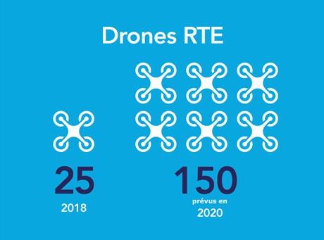 drone-diapo-1-460
