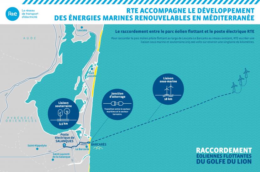Carte du projet EFGL