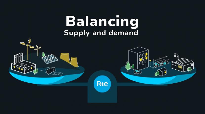 Equilibre offre-demande