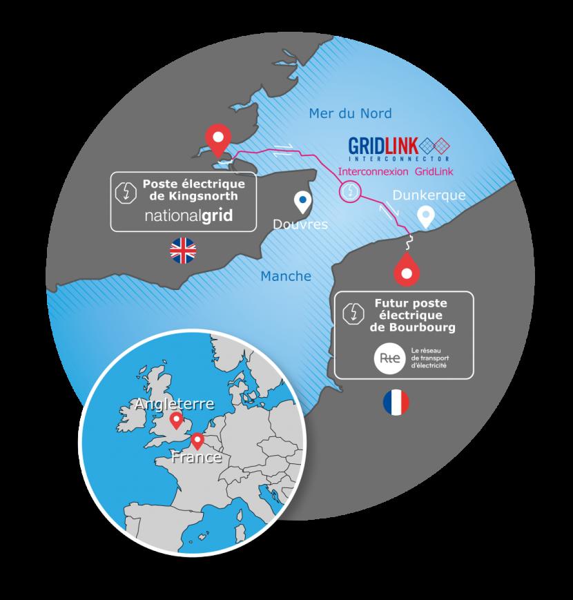 Grid Link map