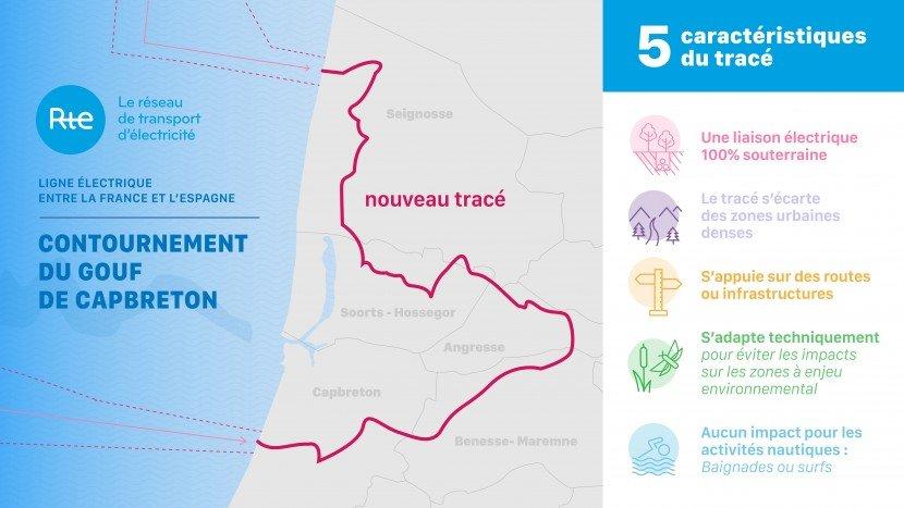 Golfe de Gascogne - Nouveau tracé du projet à Capbreton