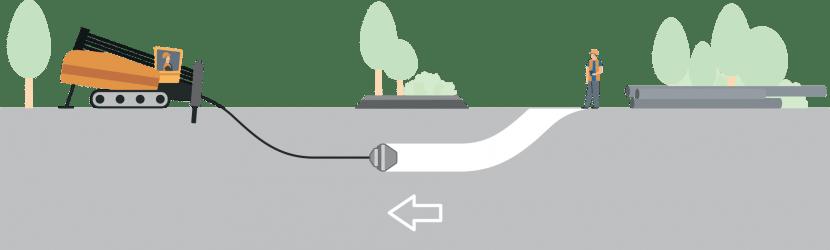 2. Une machine à haute pression (aléseur) est installée et réalise plusieurs passages entre le point d'entrée et de sortie afin d'obtenir le diamètre nécessaire au passage des fourreaux.
