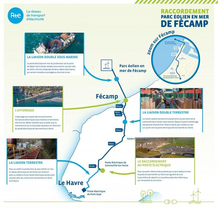 Carte Fecamp