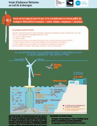 Parc eolien sud Bretagne – enjeux du projet.pdf thumbnail