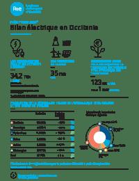 Fiche Presse RTE - Bilan electrique 2020 Occitanie.pdf thumbnail