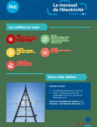 RTE-Mensuel-Electricite-Mai-2021_0.pdf thumbnail