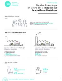 Fiche_presse_-_Reprise_economique_-_Grand_Est-pdf.pdf thumbnail