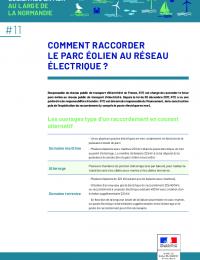 Fiche thématique - Comment le parc éolien au réseau électrique -.pdf thumbnail