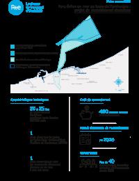 Fiche-presse-2020-Dunkerque.pdf thumbnail
