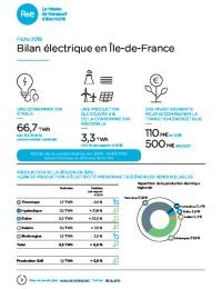 Fiche_presse_Bilan_Electrique_2019_IDF.pdf thumbnail