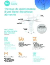 flyer_rehabilitation_lignes_aeriennes.pdf thumbnail