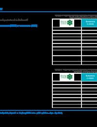 Rapport environnemental adaptation S3REnR PACA 2-6.pdf thumbnail