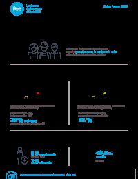 RTE accompagne la reprise économique en Bourgogne-Franche-Comté.pdf thumbnail