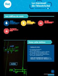 rte-mensuel-electricite-novembre_1.pdf thumbnail