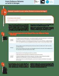 Parc eolien sud Bretagne – raccordement reseau electrique.pdf thumbnail