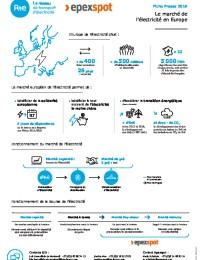 Fiche presse - Marché de l'électricite en Europe.pdf thumbnail