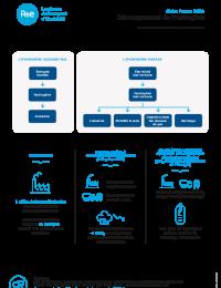 Fiche_presse_Hydrogene-pdf.pdf thumbnail