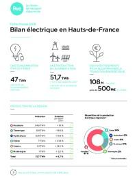 Fiche_presse_BER_HDF.pdf thumbnail
